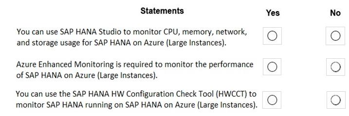deploy SAP HANA by using SAP HANA on Azure